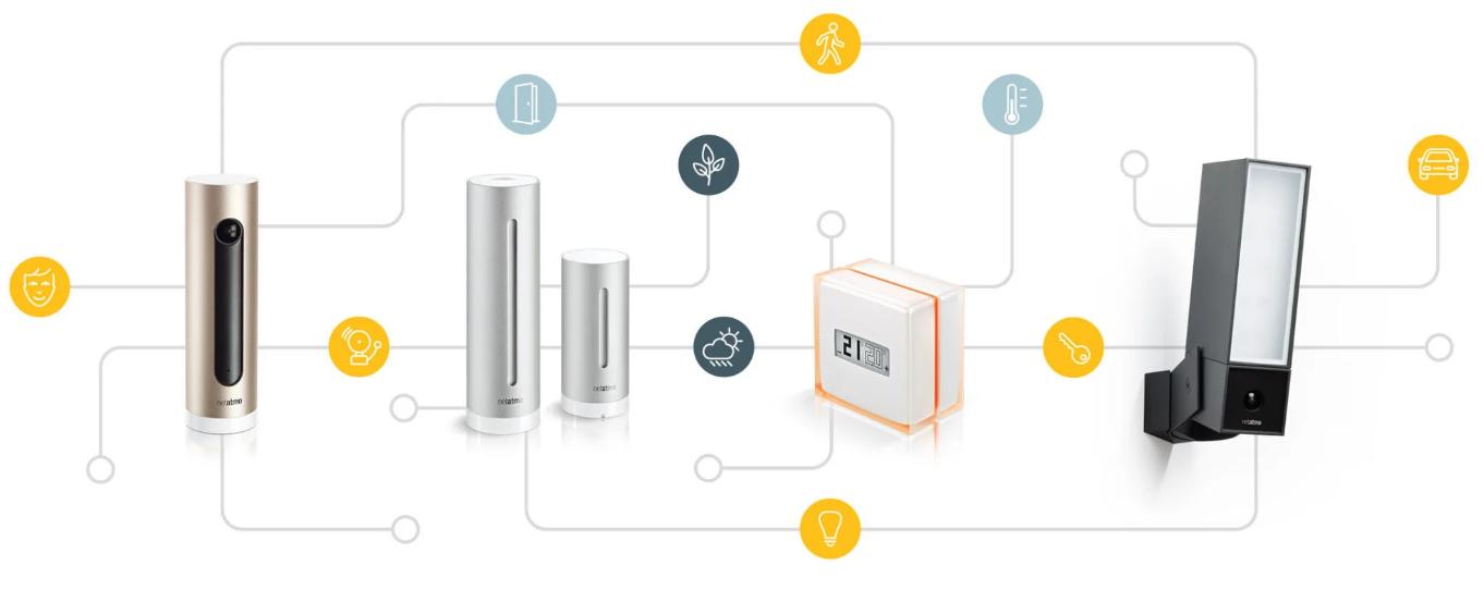 Quelques objets connectés de la marque Netatmo : caméra intérieure, station météo, thermostat, caméra extérieure