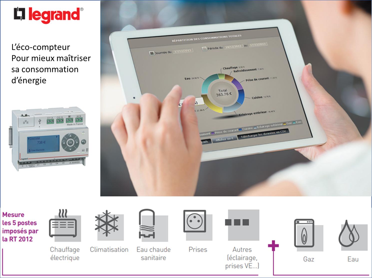 Eco-compteur Legrand pour la mesure de consommation par grands postes