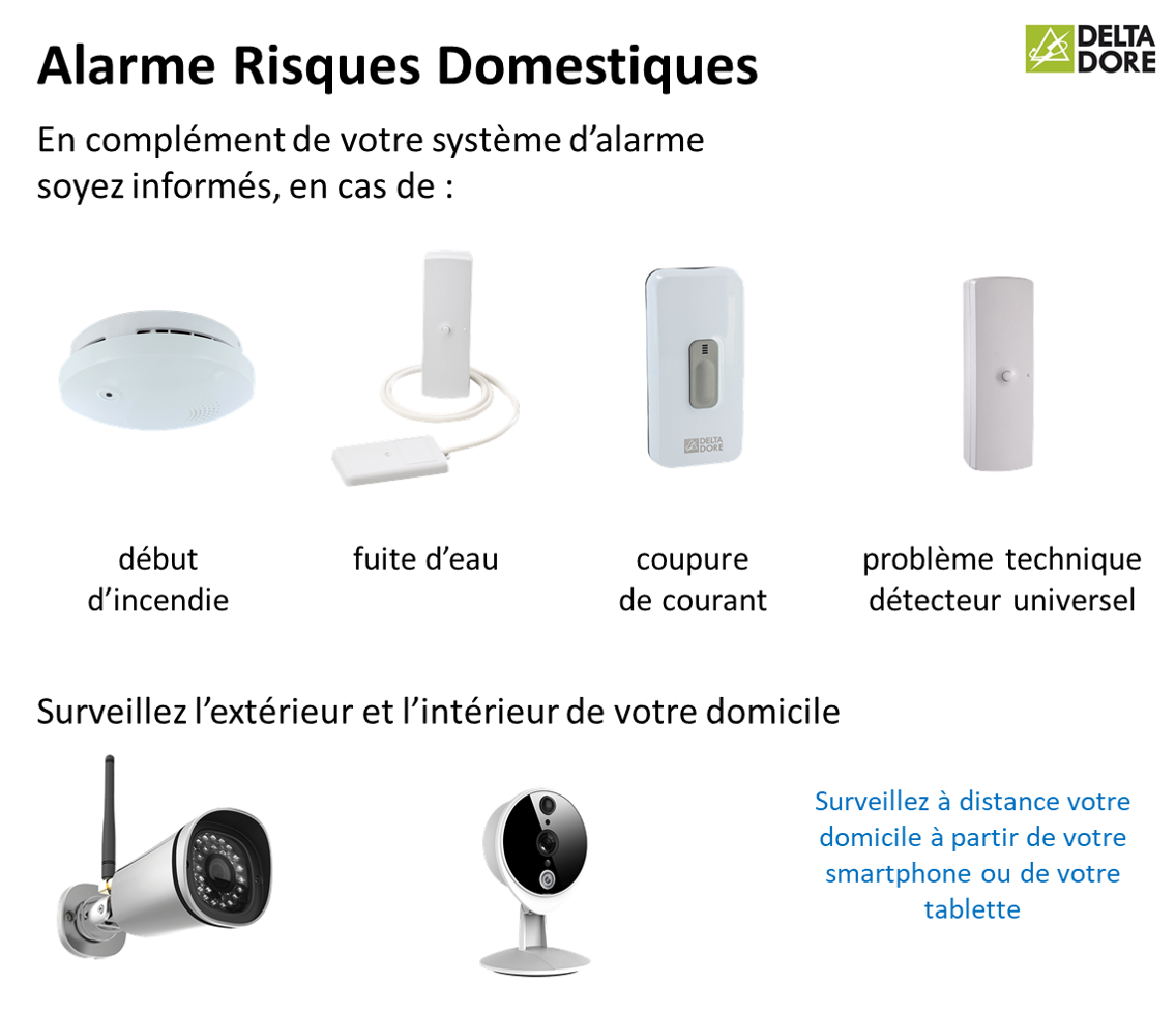 Exemples d'équipements utilisés pour gérer une alarme technique